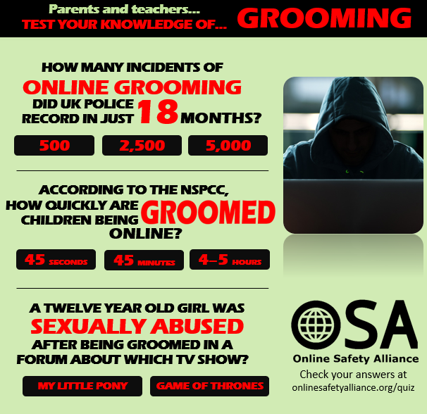Online grooming quiz for parents and teachers.
